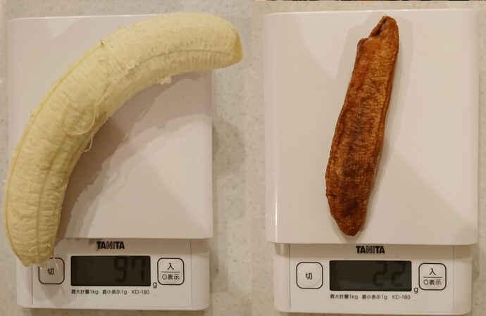 生のバナナ約100グラムに対し、ドライバナナは約20グラムと1/5程度の軽さに