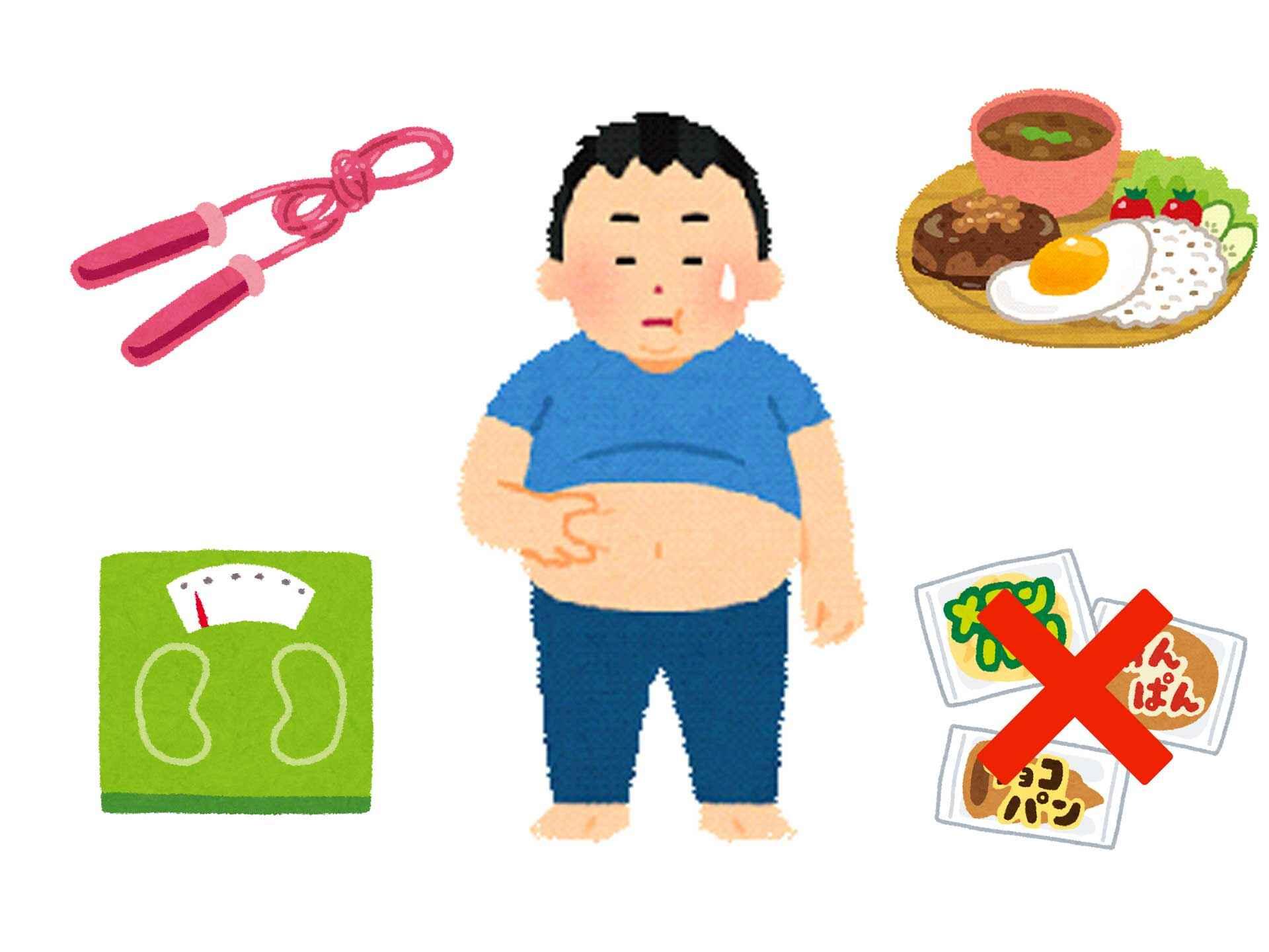 体重 増加 どのくらい 便秘